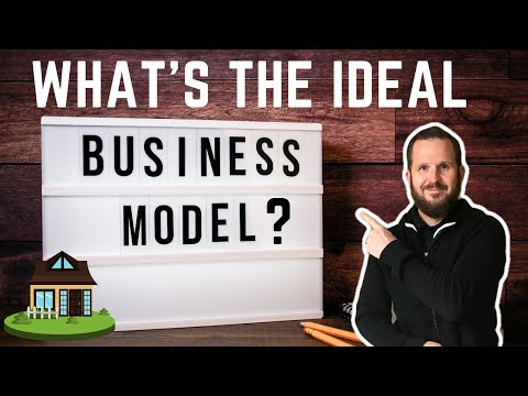 Is Real Estate Investing The Ideal Business Model❓